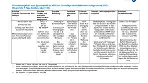 Regeln_fuer_Sportbetrieb_bei_Inzidenz_50