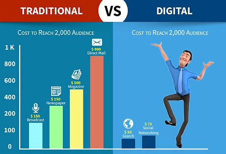 traditional-vs-digital-marketing-costs.j