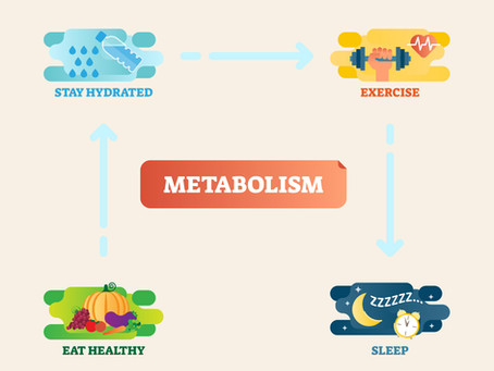 Metabolism Makeover: Four Ways to Give It a Boost