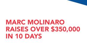 Marc Molinaro Raises Over $350,000 in 10 Days