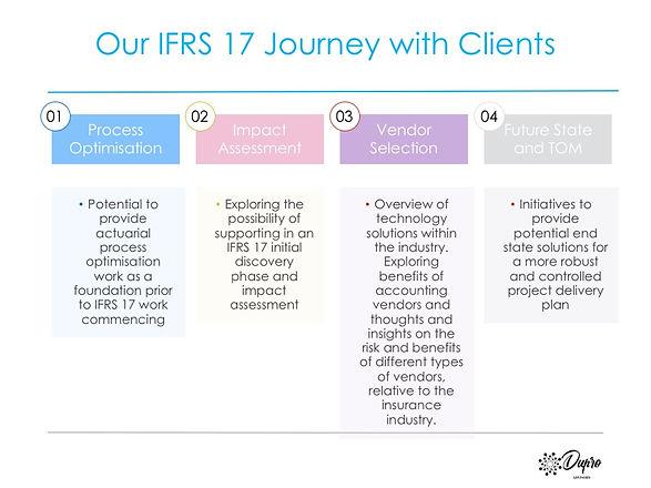 IFRS 17 Dec 2019.jpg
