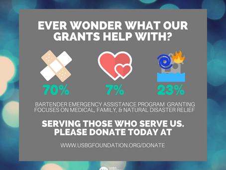 Where Do Our BEAP Grants Go?