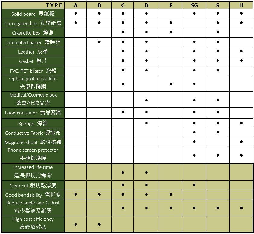 APPLICATION TABLE.jpg