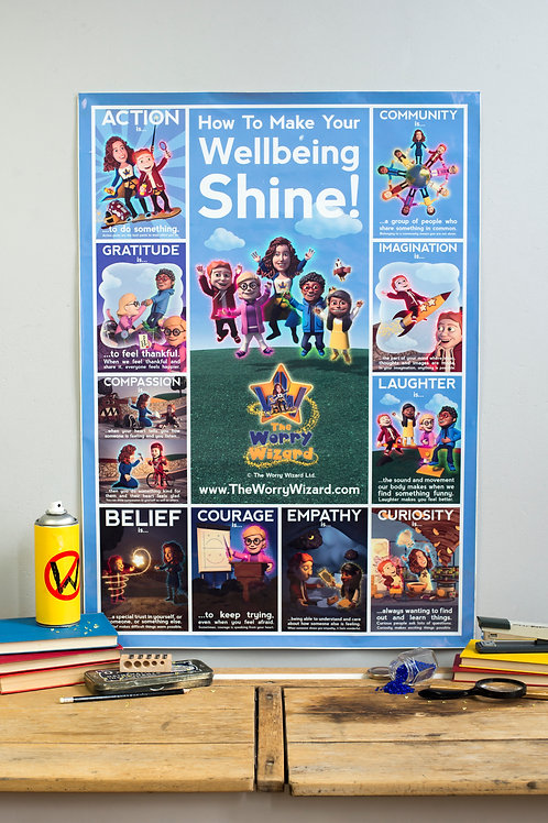 How To Make Your Wellbeing Shine A1 Poster