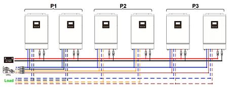 Conexiones Infinisolar Trifase 2.4kw.png