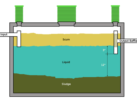 Septic System Filters