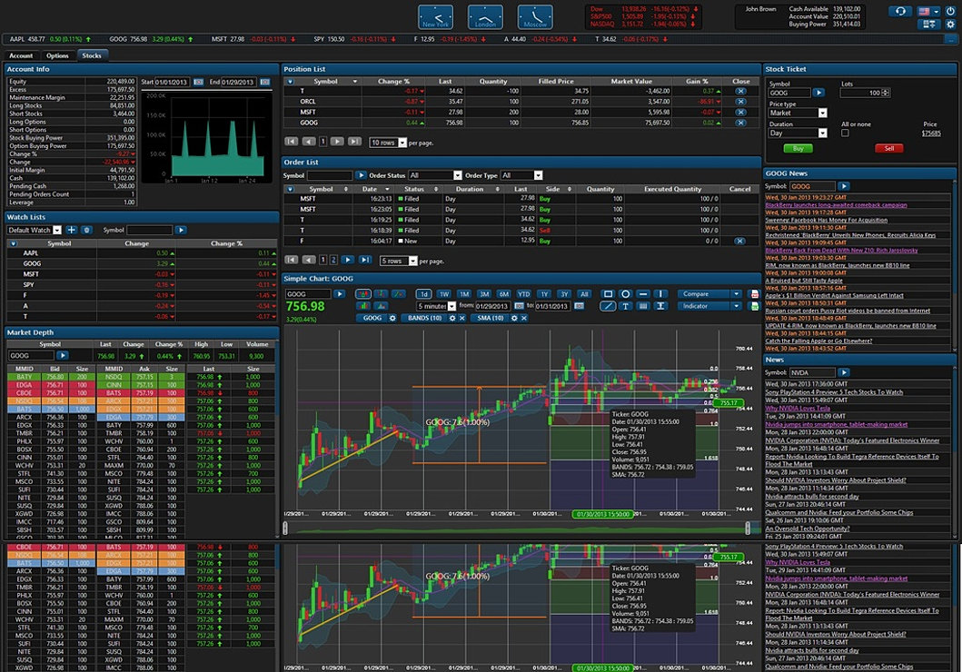 Day trading options with tws