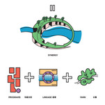 2019-03-21-OCT-Pingshan-concept-diagrams