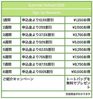 Summer School 2020 Sign Up Reward Table