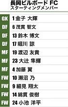 試合日テンプレ1.jpg