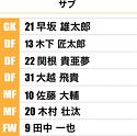 CUPS聖籠試合日テンプレ2.png