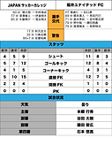 JSC試合日テンプレ5J1.png