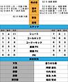 試合日テンプレ5.png