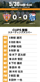 CUPS聖籠スタメン.png