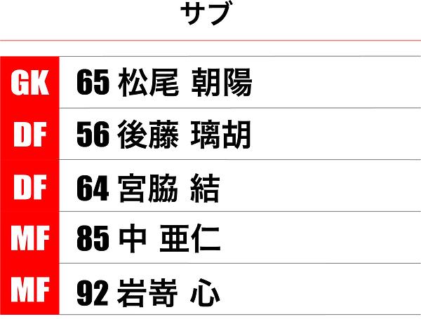 福井大福井サブ.png