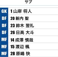 09経大サブ.png