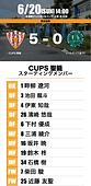 CUPS聖籠試合日テンプレ1.png