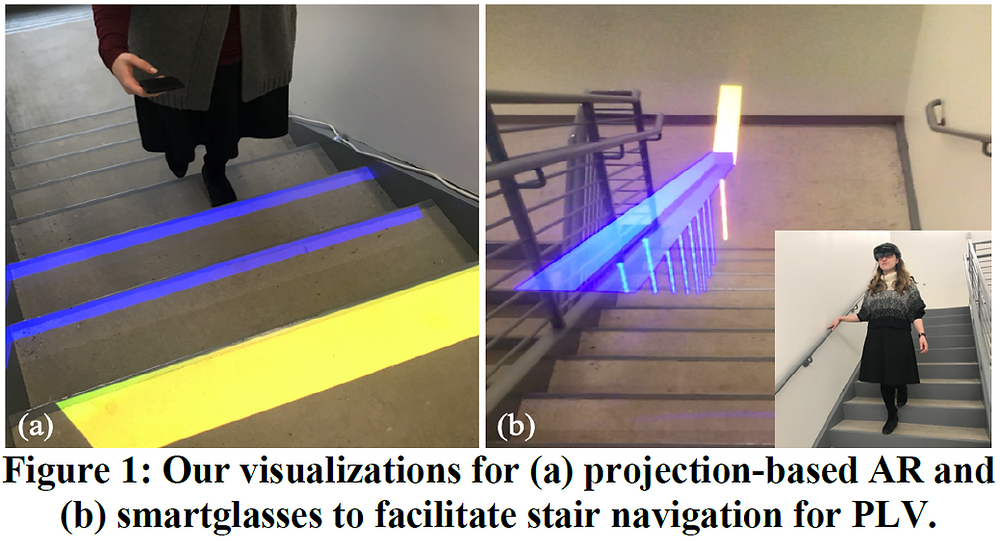 Image showing graphical stair navigation options using smart glasses.