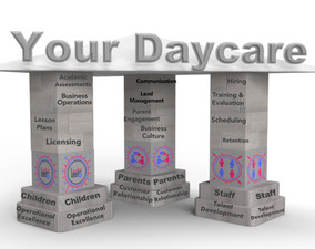 Improve Your Daycare Business by Focusing on the Three Pillars
