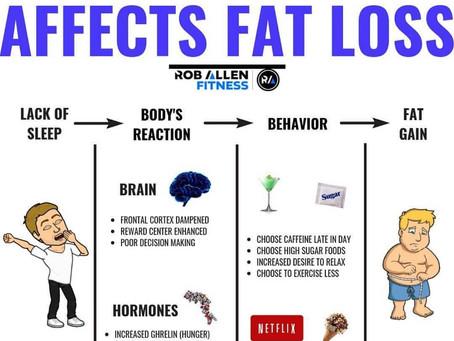 Increase Fat Loss by Sleeping More?