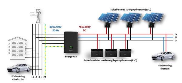Energilagring.JPG
