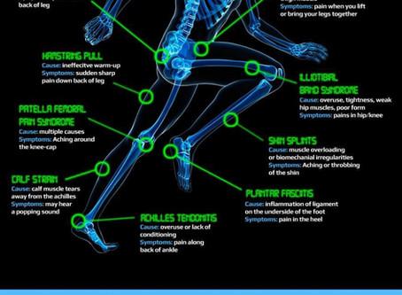 Running - Injury Prevention