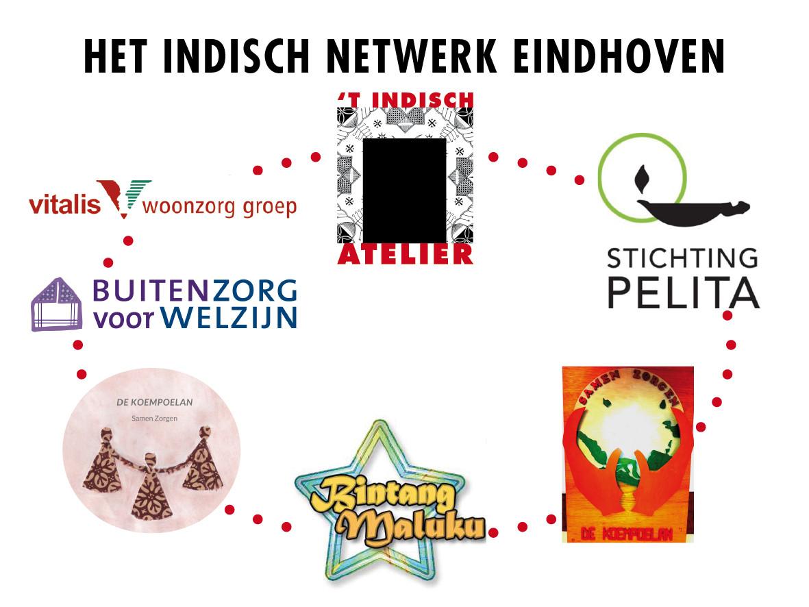 INDISCH NETWERK