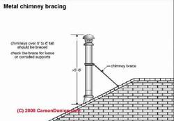 Brace - Free standing pipe