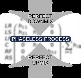 perfectupperfectdownformula.png