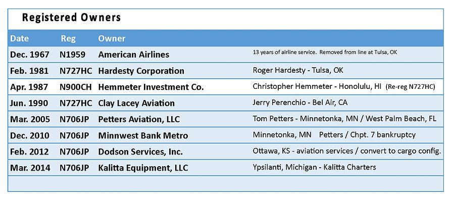 B737-35 Reg Owners.jpg