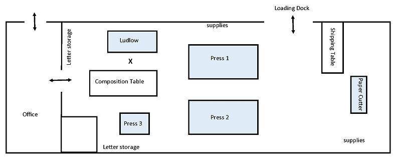Sho-Card Press layout (2).jpg