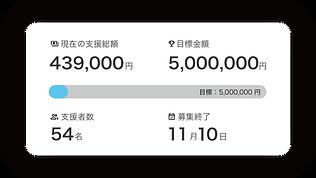 20211017_支援金額表示.png