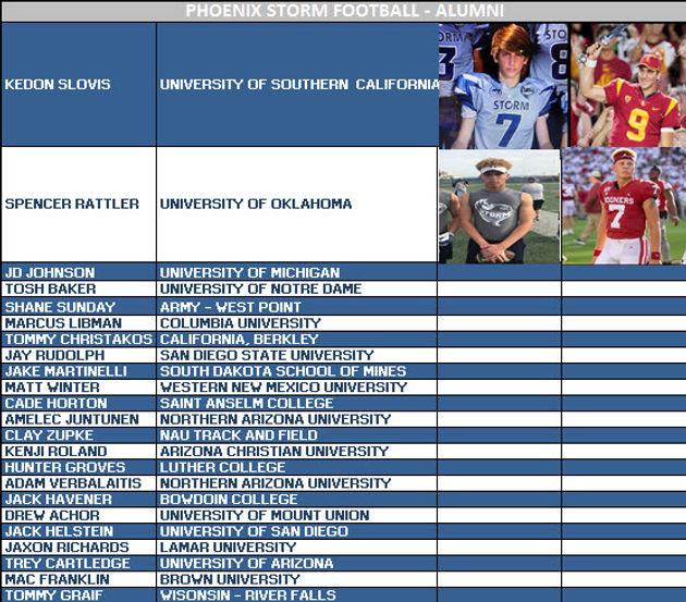Storm Alumni Composite v2.jpg