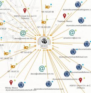 LeetMX – Una campaña de Ciber-Ofensiva que ha durado todo el Año, en contra de objetivos en América