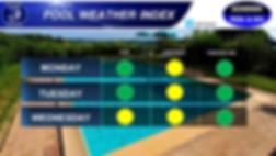 Pool Wx Index 081020.png