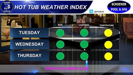 Hot Tub Index.png