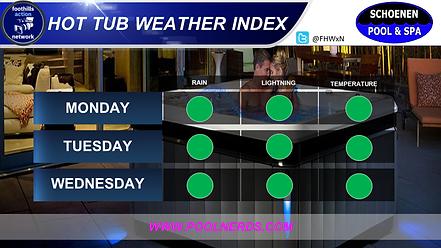 Hot Tub Index 112320.png