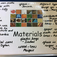 Mind map for Materials topic