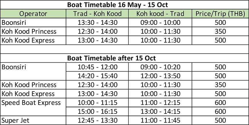 boat time 2019.png