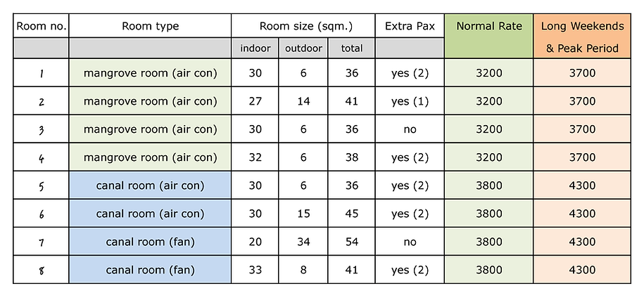 room-rate.png