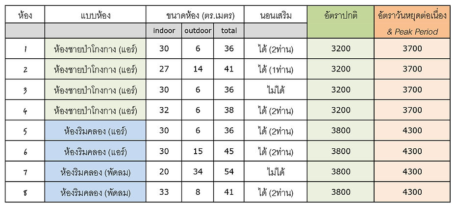 rate table thai 14 pdf-1.png