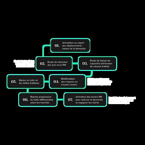 SCHEMA2_Plan de travail 1 copie 2.png