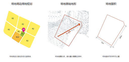 Chongqing_2_BasicInfo.png