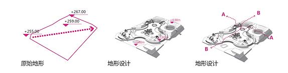 Chongqing_6_Section.png