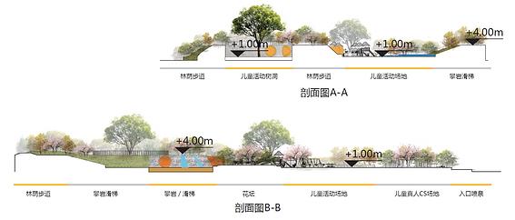 Chongqing_7_Section.png