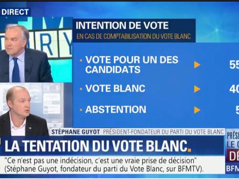 Le vote blanc sur BFMTV