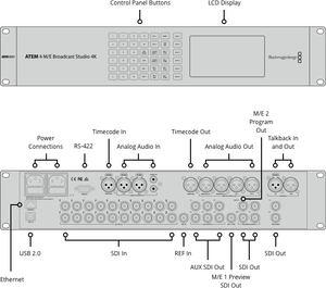 Front and Rear Panel Diagram for the ATEM 4 M/E Broadcast Switch with Timecode input and output. Image courtesy of Blackmagic Design