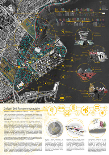 Collectif 360: Parc communautaire