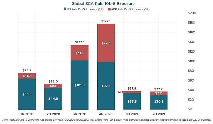 Global SCA Exposure.jpg