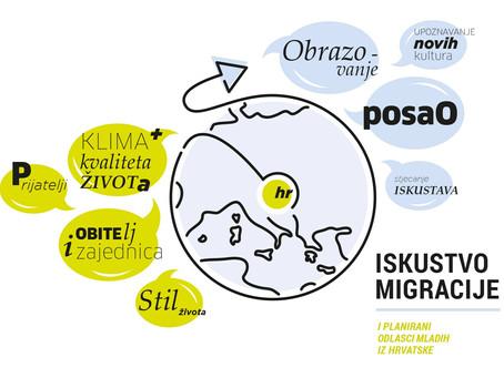 Iskustvo migracije i planirani odlasci mladih iz Hrvatske